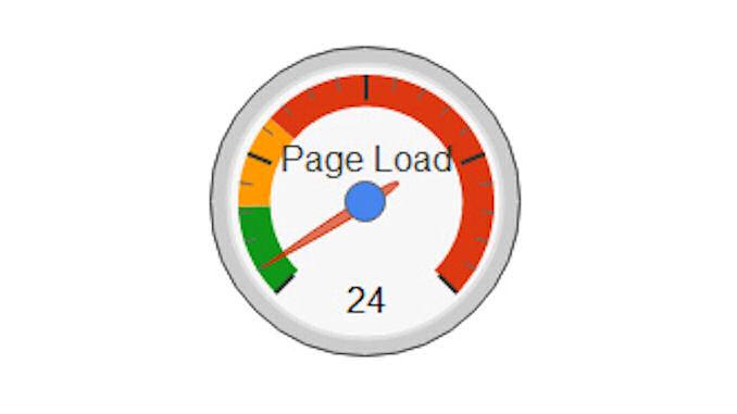 Les consommateurs attendent des sites web un chargement rapide @clesdudigital