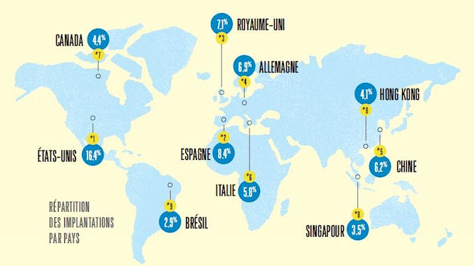 Les projets des start-up françaises à l'étranger en hausse @clesdudigital
