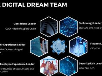entreprises investissements dans le numérique @clesdudigital