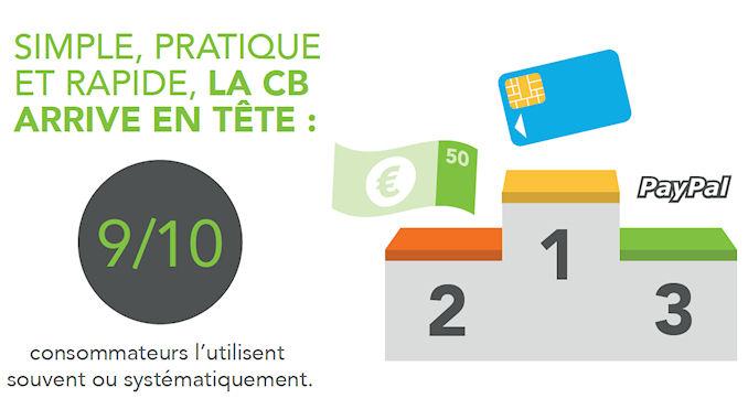 Oney paiements avec le mobile @clesdudigital