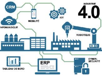 entreprises industrielles transformation digitale @clesdudigital
